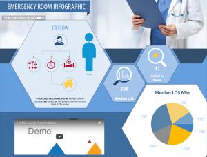 Pyramid Analytics ER Infographic