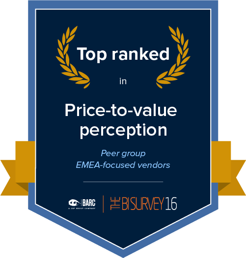 Top ranked in price-to-value perception in the EMEA-focused vendors peer group