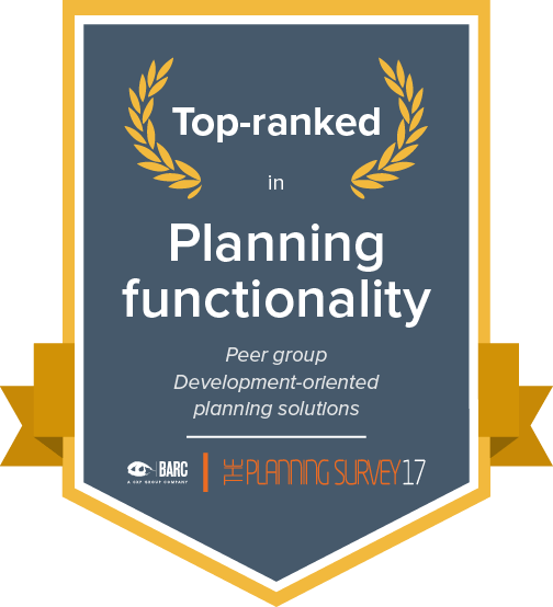 Top ranked in planning functionality in the development-oriented planning solutions peer group