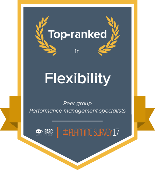 Top ranked in flexibility in the performance management specialists peer group