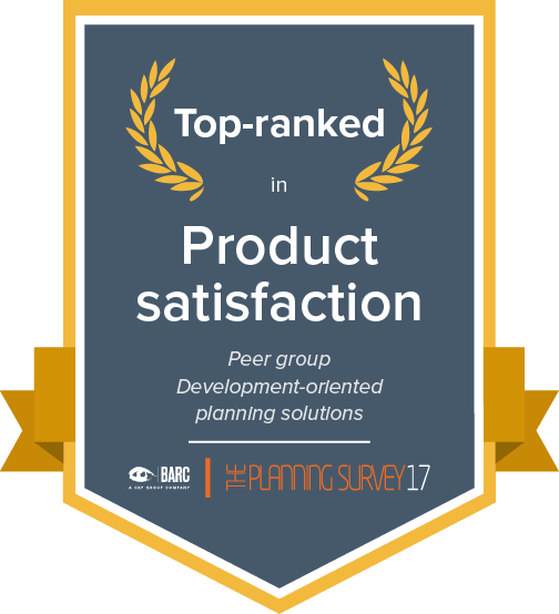 Top ranked in product satisfaction in the development-oriented planning solutions peer group