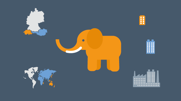 Hadoop usage in different regions