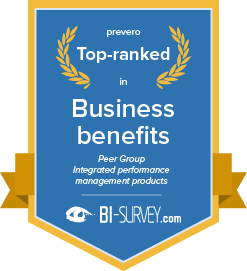 Top ranked in business benefits in the integrated performance management products peer group