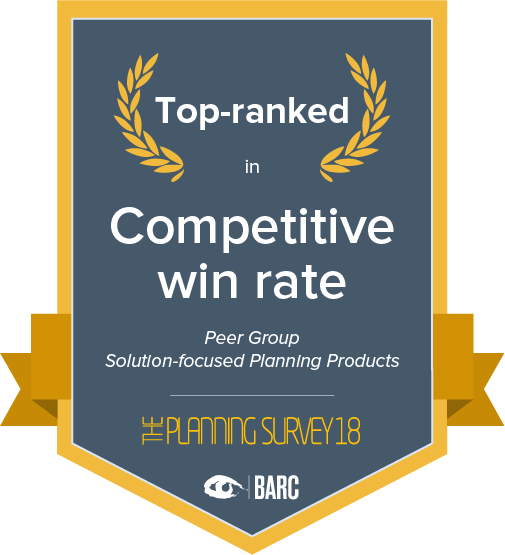 Top ranked in competitive win rate in the solutions-focused planning products peer group
