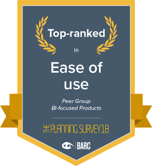 Top ranked in ease of use in the BI-focused products peer group