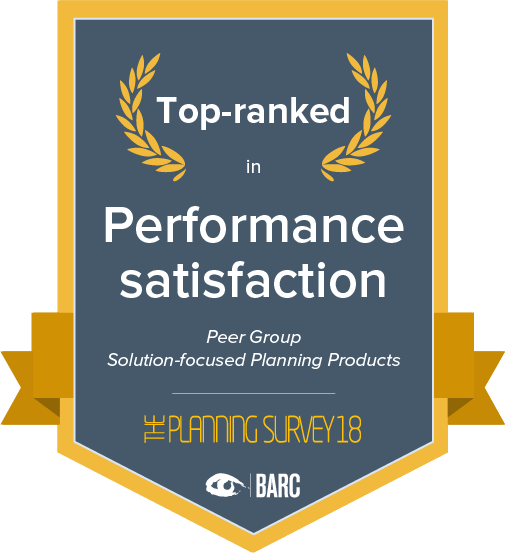 Top ranked in performance satisfaction in the solutions-focused planning products peer group