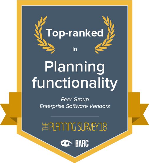 Top ranked in planning functionality in the enterprise software vendors peer group