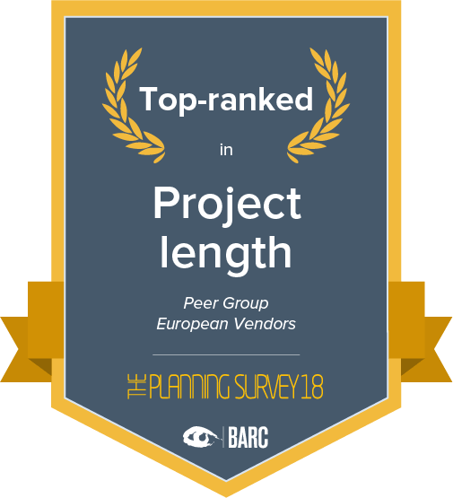 Top ranked in project length in the european vendors peer group