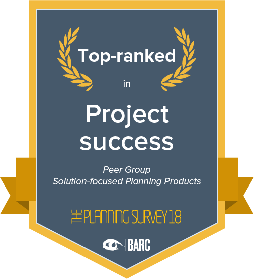 Top ranked in project success in the solutions-focused planning products peer group