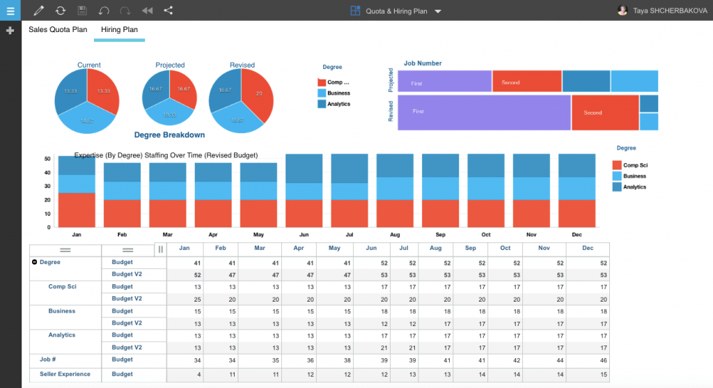 IBM Planning Analytics user reviews from The Planning Survey