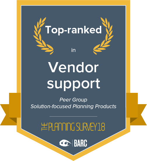 Top ranked in vendor support in the solutions-focused planning products peer group