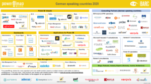 powerBImap 2020 German speaking countries